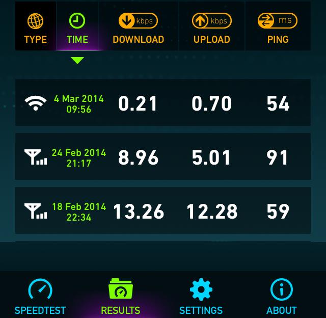 Wifi 0.21 kbps, Cell 8.96kbps, Cell 13.26kbps